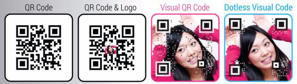 buy fake products from china - alibaba dot less qr code