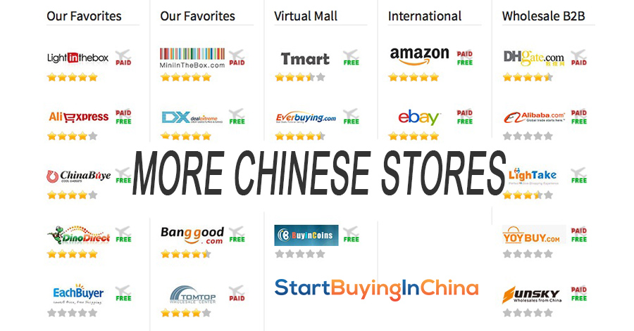 More Chinese stores …