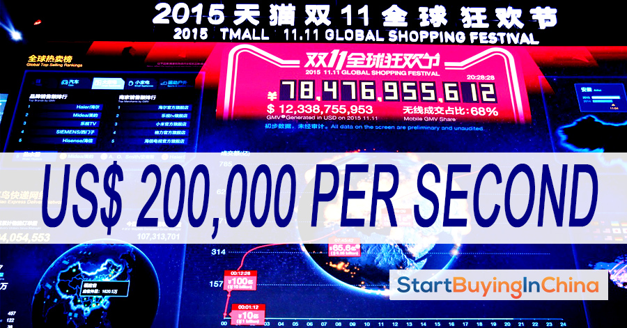 Chinese web stores break sales records on Singles Day